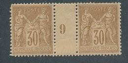DI-356: FRANCE: Lot Avec  N°80* Millésime 9 (défauts De Dentelure) - Millésimes