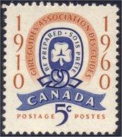 Canada Scouts Guides MNH ** Neuf SC (C03-89b) - Zonder Classificatie
