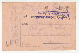 Hungary WWI Feldpost Postal Card Posted 1915 K.u.k. Inf. Rgmt. Dankl No. 53 FP132 To Zagreb B200215 - Croatia