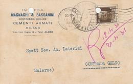 Milano. 1931. Annullo Meccanico MILANO CORRISPONDENZE, Su Cartolina Postale PUBBLICITARIA - 1900-44 Vittorio Emanuele III