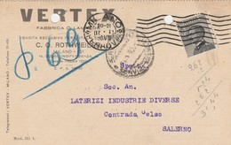 Milano. 1921. Annullo Meccanico MILANO *FERROVIA*, Su Cartolina Postale PUBBLICITARIA - 1900-44 Vittorio Emanuele III