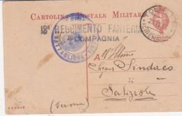 1918 TOLMEZZA/CIRENAICA C2 (23.12) Su Cartolina Franchigia - Libia