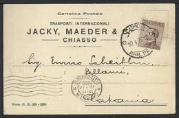 Perfin JACKY MAEDER & C - Chiasso - 1900-44 Victor Emmanuel III