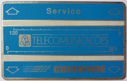 PORTUGAL - L&G - Landis & Gyr - Service - TLP - 804S - 240 Units - Credifone - 2400ex - Used - Portugal