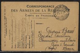 Guerre 14-18 : Tàd Posta Militare 1e Divisione 25.2.1917 / CP FM Sans Drapeaux - Marcophilie (Lettres)
