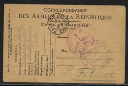 Guerre 14/18 : Cachet Mission Mre Fse Auprès Des Troupes Russes / CP FM Sans Drapeaux + Tàd Falaise / Calvados 9.9.1916 - Marcophilie (Lettres)