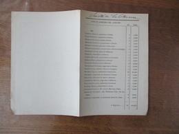 CALONNE-RICOUART MINES DE HOUILLE DE LA CLARENCE NOM ET DOMICILE DES ASSOCIES,PARTS ET SOMMES - 1800 – 1899