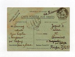 !!! CARTE EN FRANCHISE MILITAIRE DE 1940 POUR LE NIGER AVEC CACHET DE CENSURE DE L'AOF - Guerre De 1939-45