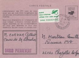 CARTE. 1980. VIGNETTE ADRESSE POSTALE. SERVICE PTT  / 2 - 1961-....