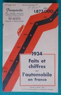 Brochure Prospérité Des Éditions Michelin - Faits Et Chiffres Sur L'Automobile En France En 1934 - Auto