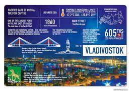 New Postcard Russia  Vladivostok - Russie
