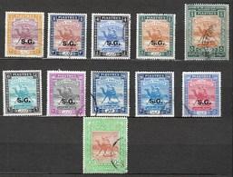 Soudan - Oblitéré - Timbre Service - Thématique Chameau - - Sudan (...-1951)