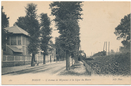 POISSY - Avenue De Migneaux Et La Ligne Du Havre - Poissy