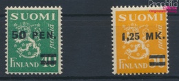 Finnland Mi.-Nr.: 170I-171I (kompl.Ausg.) Mit Falz 1931 Freimarken Wappenlöwe (9406425 - Ungebraucht