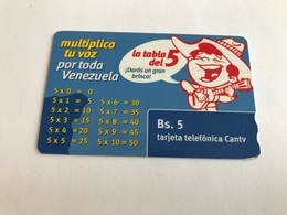 2:176 - Venezuela Magnetic - Venezuela