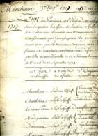 1717 - Rôle Des Paroisses De L' Election De MONTLUCON (03) - Document 4 Pages - Manuskripte
