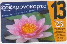 GREECE PREPAID - Grèce