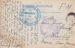 CP En Franchise De St Rambert/Loire Le 23/7/16 Pour Wesserling + Cachet Dépot De St Rambert Et Controle Postal - Poststempel (Briefe)