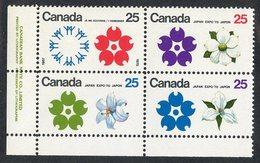 C- 178  Canada 1970 Scott# 508/11a** (cat.$15.) - 1952-.... Elizabeth II