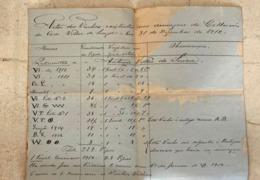 Manuscrito 1912 Armazem Em Celeirós Douro SABROSA. Lista Vinhos Da CASA VILAR DE SOUSA / Visconde De Castedo PORTUGAL - Manuskripte