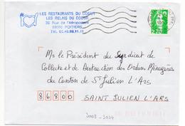 France N° 3008 Y. Et T.  Vienne Châtellerault PPAL Flamme Muette Du 09/12/1996 - Marcophilie (Lettres)