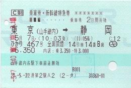 Ticket De Transport : Tokyo - Shizuoka TGV Japonais Shinkansen - Chemins De Fer