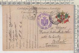 STORIA POSTALE  MILITARI CARTOLINA IN FRANCHIGIA P.M. 2° ARMATA COMANDO DI TAPPA - 1900-44 Vittorio Emanuele III