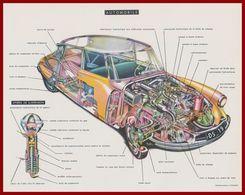 Automobile. Éclater D'une DS19. Documentation Citroën. Recto. Atome. Synchrotron De Saclay ... Verso. Larousse 1960. - Documents Historiques