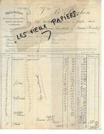 26 - Drôme - ST-VALLIER - Facture PEYCHON - Manufacture De Porcelaine à Feu - 1912 - REF 145A - France