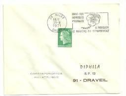 DROME - Dépt N° 26 = ALLEX 1971 =  FLAMME à DROITE  = SECAP ' PENSEZ à INDIQUER NUMERO DEPARTEMENT ' - Mechanical Postmarks (Advertisement)