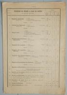 RARE DOCUMENT 1895 RADENEZ MONTDIDIER SOMME LIVRET IMPRIMÉE ADMINISTRATIF USAGES DES SOCIÉTÉS SECOURS MUTUELS MAIRIES - Management