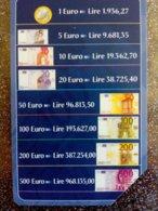 ITALIE PIECE MONNAIE BILLET BANQUE COINS BANK TICKET EUROS LIRE 2.50€ UT - Postzegels & Munten