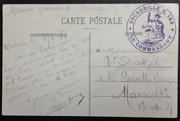 Aviation Militaire Cachet ESCADRILLE N°152 Sur CP FAYL-BILLOT > Marseille Franchise Militaire Juillet 1917 - Marcophilie (Lettres)