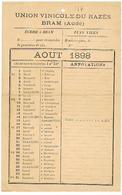 11 Bram Aout 1898 Union Viticole Du Razes Tarifs 220x140 - Bram