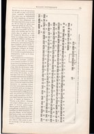 Article Coupure De Presse 4 Pages 3 Gravures Année 1888 La Grande Muraille De Chine (2) - Ohne Zuordnung