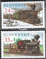 Slowakei 521-522 (kompl.Ausg.) Postfrisch 2005 Denkmäler - Ungebraucht