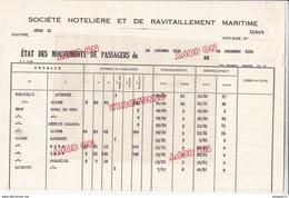 Au Plus Rapide Messageries Maritimes Ligne Indochine Paquebot Athos II Etat Mouvement Des Passagers Octobre Déc 1954 - Barcos