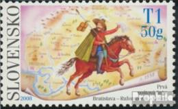 Slowakei 595 (kompl.Ausg.) Postfrisch 2008 Philatelie - Slovacchia