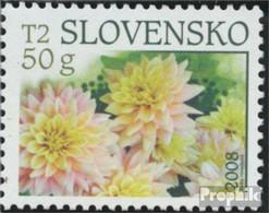 Slowakei 575 (kompl.Ausg.) Postfrisch 2008 Gruß - Slovacchia