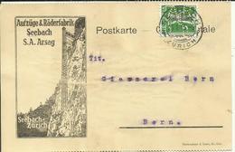 1915 Schweiz Perfin Aufzüge & Räderfabrik Seebach Auf Karte - Perforiert/Gezähnt