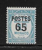 MONACO ( MC2 - 48 ) 1937  N° YVERT ET TELLIER  N° 148   N** - Monaco