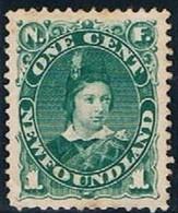 New Foundland, 1887, # 40, MNG - 1865-1902