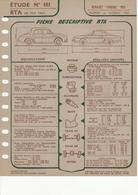 Fiche Descriptive RTA Etude 181 Renault Ondine - Voitures