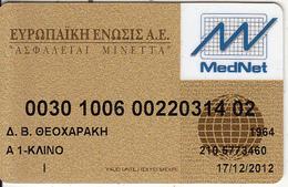 GREECE - European Union SA, MedNet Health Card, Exp.date 17/12/12, Used - Non Classificati