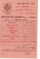 Ecole Industrielle-commerciale Et De Sauvetage  De Tamines - Diplomas Y Calificaciones Escolares