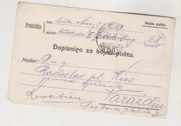 CROATIA HUNGARY 1916 Military Stationery - Croatia