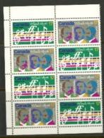 Canada 1980 MNH - 1952-.... Regering Van Elizabeth II