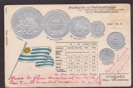 CPA Numismatique Monnaie Uruguay Gaufré Embossed écrite - Coins (pictures)