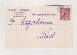 AUSTRIA 1919 WIEN Perfin KABELFABRIK U DRACHINDUSTRIE ACTIEN GESELLSCHAFT Postcard - Briefe U. Dokumente