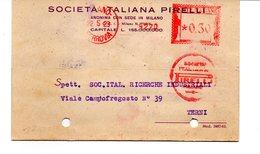 1929 EMA Affrancatura Meccanica Rossa Freistempel Milano Società Italiana Pneumatici Per Auto Pirelli - Marcophilie - EMA (Empreintes Machines)
